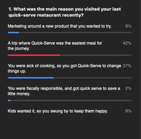 QSR Poll1 (1)