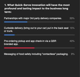 QSR Poll3 (1)